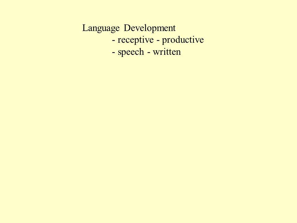Language Development - receptive - productive - speech - written