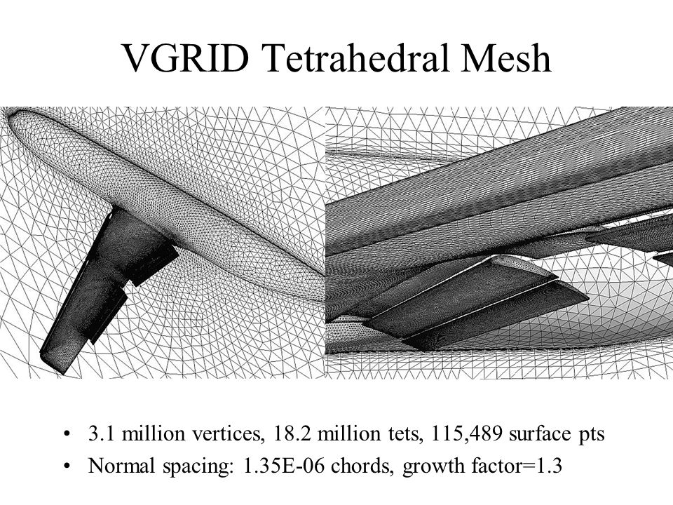 VGRID Tetrahedral Mesh 3.1 million vertices, 18.2 million tets, 115,489 surface pts Normal spacing: 1.35E-06 chords, growth factor=1.3