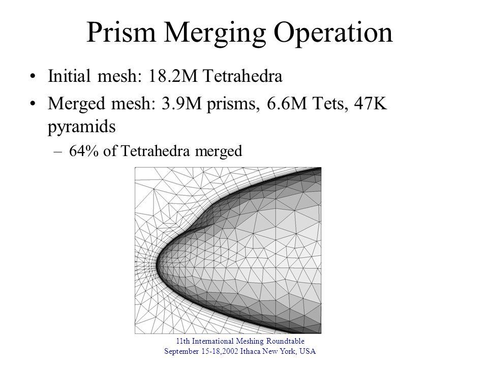 11th International Meshing Roundtable September 15-18,2002 Ithaca New York, USA Prism Merging Operation Initial mesh: 18.2M Tetrahedra Merged mesh: 3.9M prisms, 6.6M Tets, 47K pyramids –64% of Tetrahedra merged