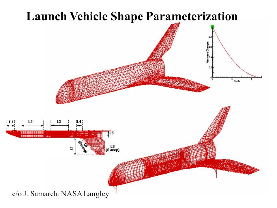 Launch Vehicle Shape Parameterization c/o J. Samareh, NASA Langley