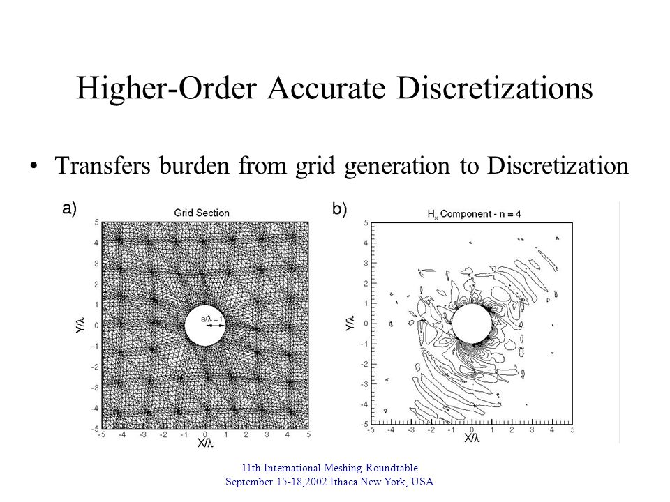 11th International Meshing Roundtable September 15-18,2002 Ithaca New York, USA Higher-Order Accurate Discretizations Transfers burden from grid generation to Discretization