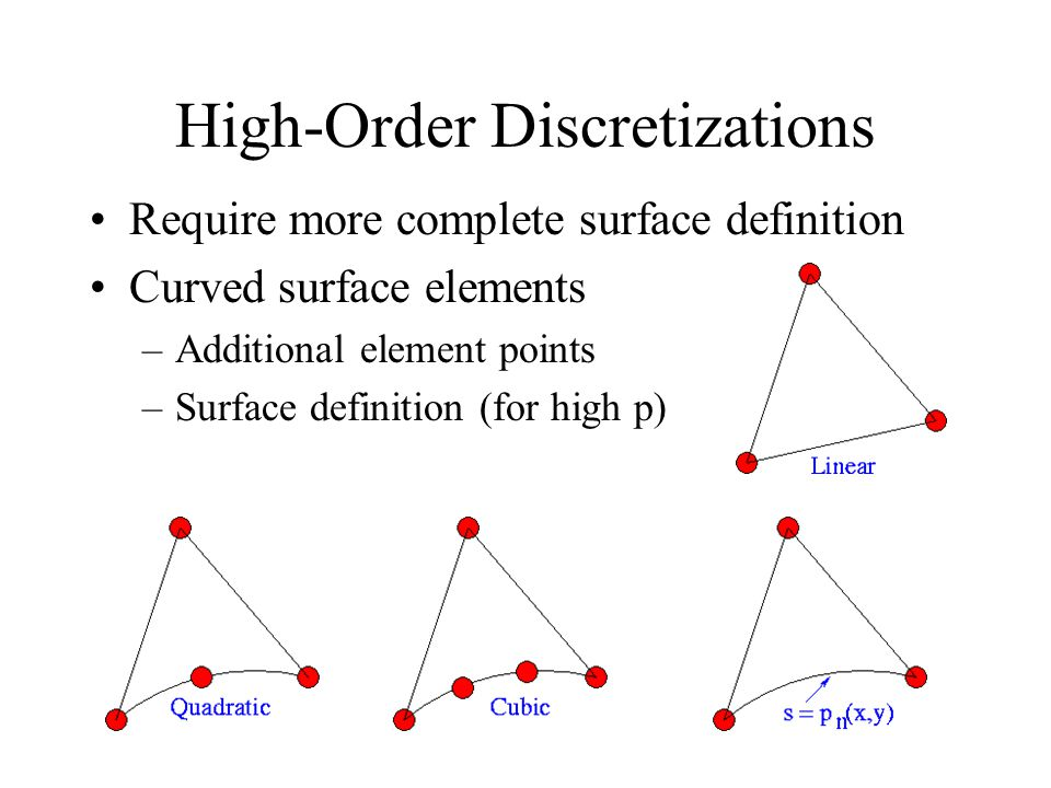 High-Order Discretizations Require more complete surface definition Curved surface elements –Additional element points –Surface definition (for high p)