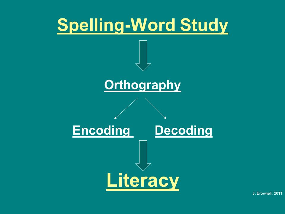 Spelling-Word Study Orthography Encoding Decoding Literacy J. Brownell, 2011