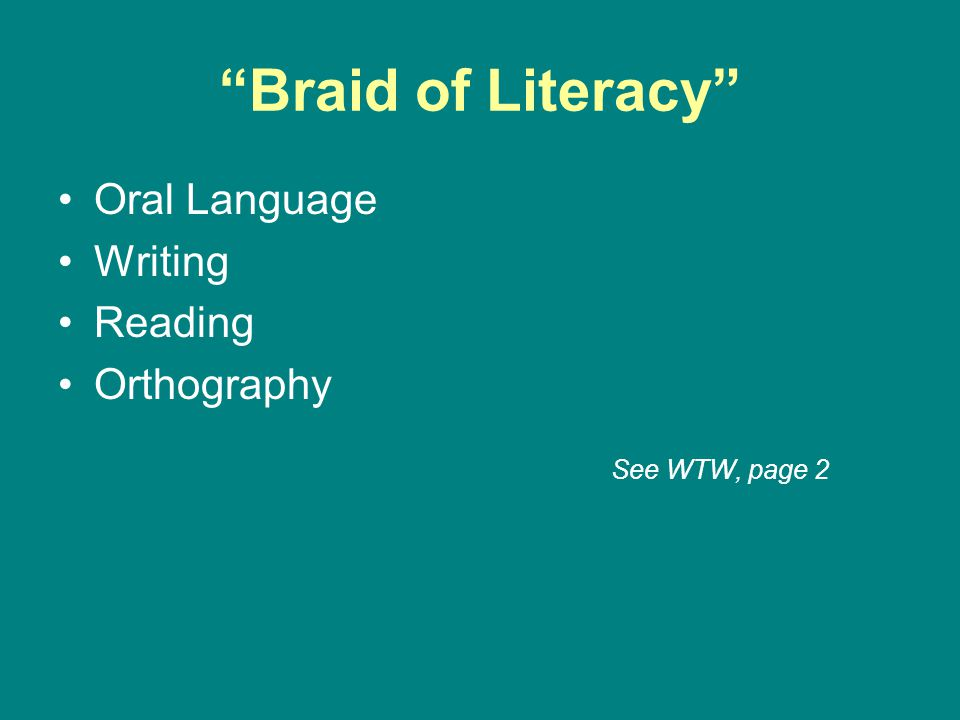 """Braid of Literacy"" Oral Language Writing Reading Orthography See WTW, page 2"