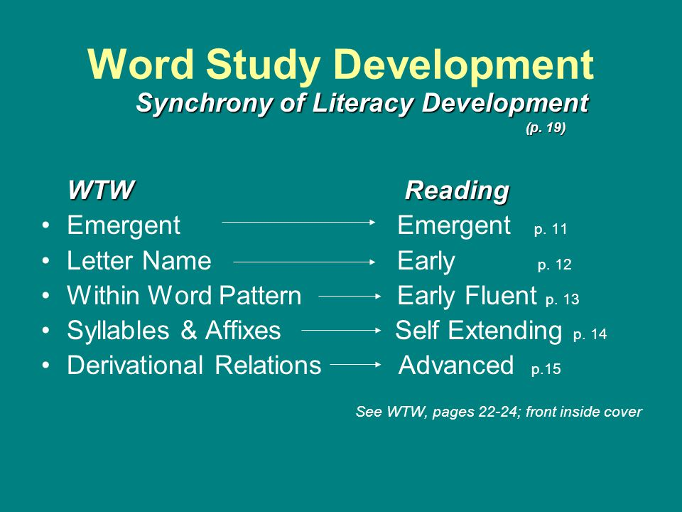Word Study Development Synchrony of Literacy Development (p. 19) WTW Reading Emergent Emergent p. 11 Letter Name Early p. 12 Within Word Pattern Early