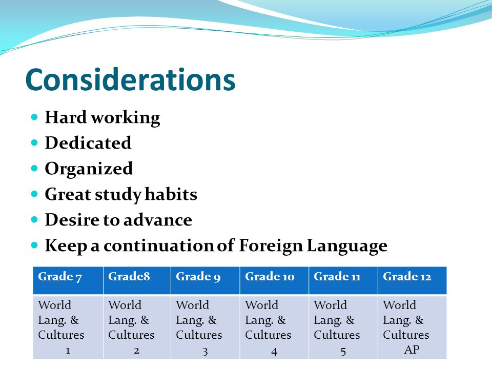 Considerations Hard working Dedicated Organized Great study habits Desire to advance Keep a continuation of Foreign Language Grade 7Grade8Grade 9Grade 10Grade 11Grade 12 World Lang.