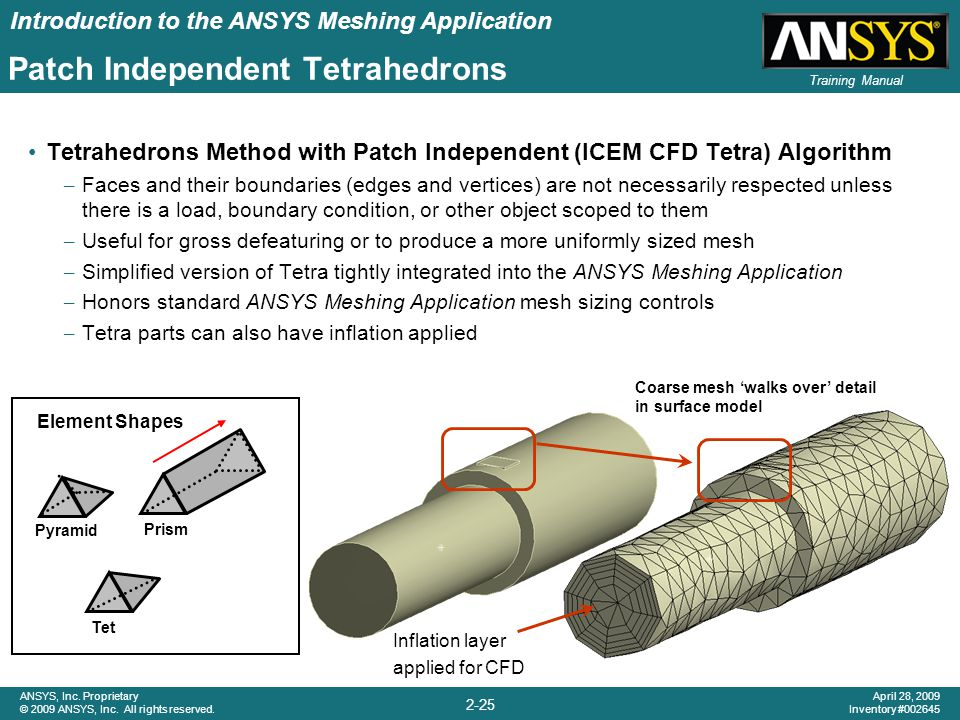 Introduction to the ANSYS Meshing Application 2-25 ANSYS, Inc. Proprietary © 2009 ANSYS, Inc. All rights reserved. April 28, 2009 Inventory #002645 Tr