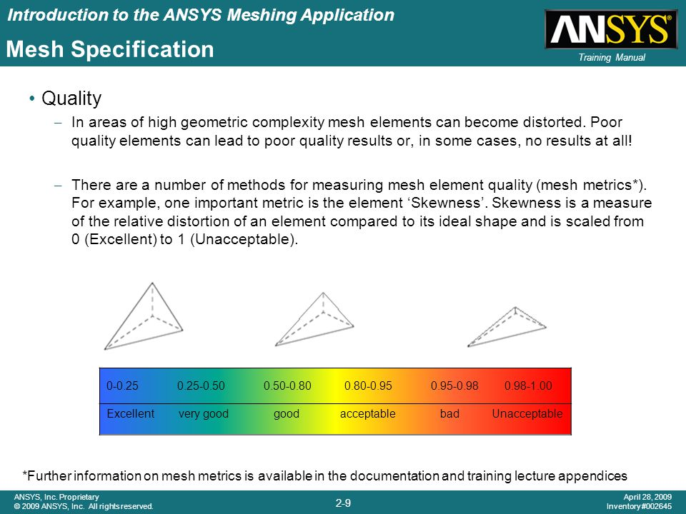 Introduction to the ANSYS Meshing Application 2-40 ANSYS, Inc.