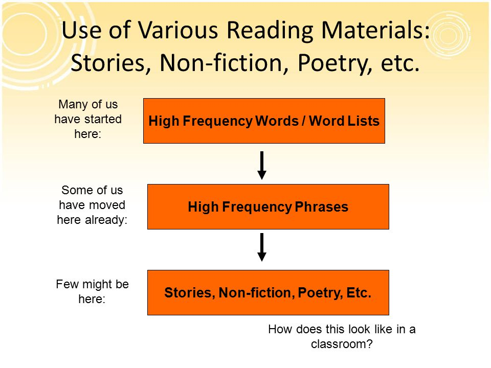 Use of Various Reading Materials: Stories, Non-fiction, Poetry, etc.