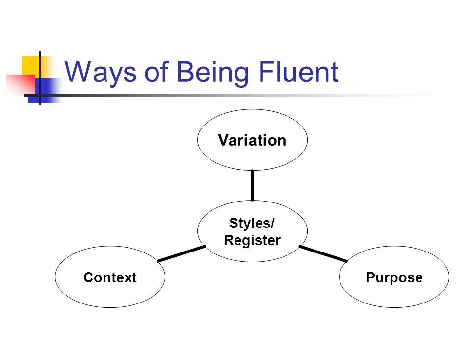 Ways of Being Fluent Styles/ Register VariationPurposeContext