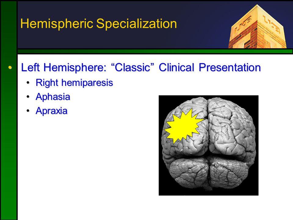 Hemispheric Specialization Left Hemisphere: Classic Clinical PresentationLeft Hemisphere: Classic Clinical Presentation Right hemiparesisRight hemiparesis AphasiaAphasia ApraxiaApraxia