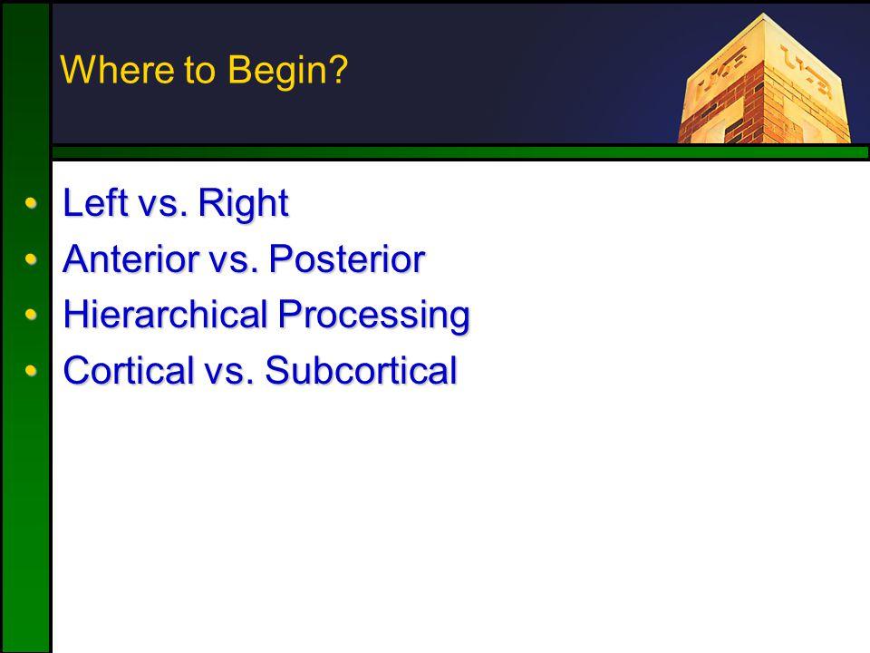 Where to Begin. Left vs. RightLeft vs. Right Anterior vs.