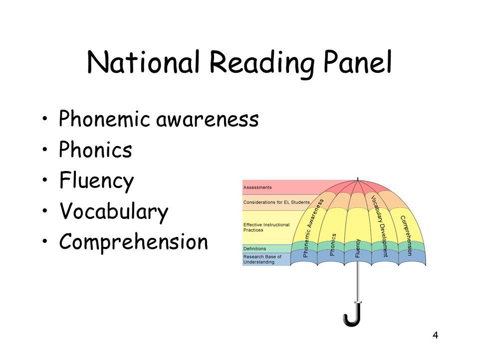 4 National Reading Panel Phonemic awareness Phonics Fluency Vocabulary Comprehension