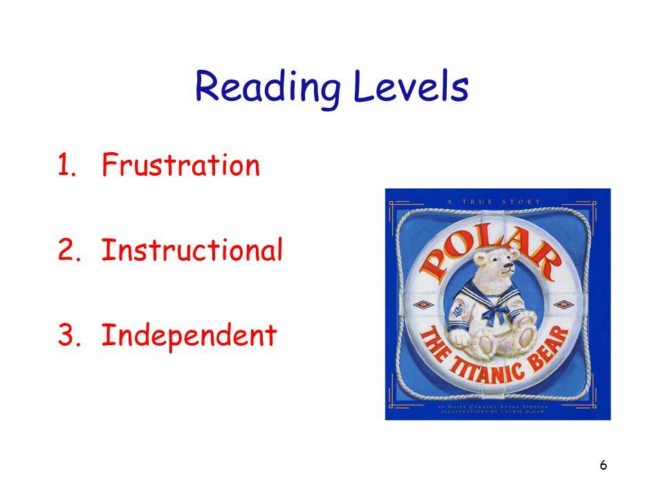 6 Reading Levels 1.Frustration 2.Instructional 3.Independent