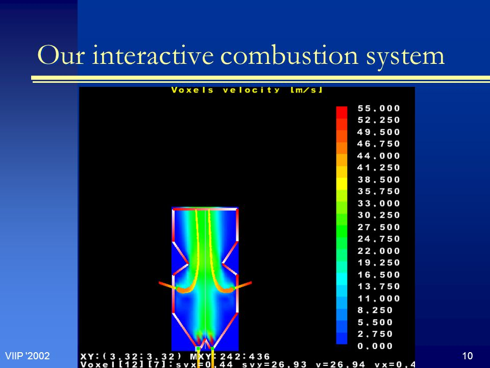 10VIIP 2002 Our interactive combustion system