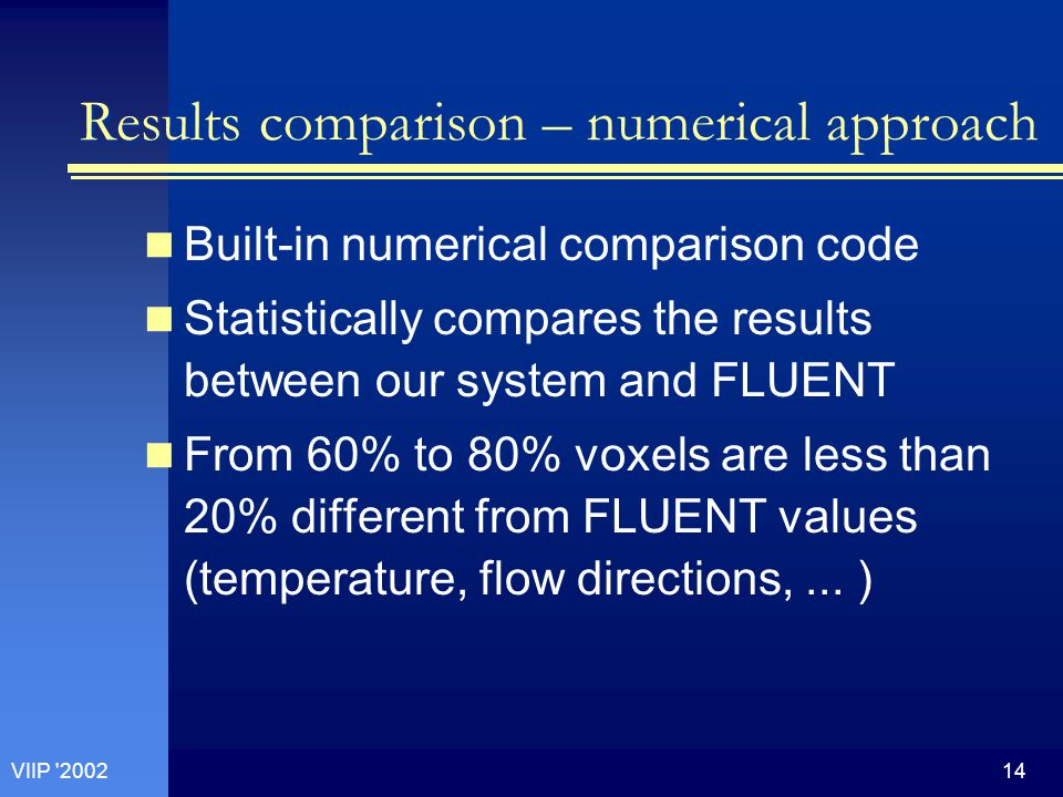 14VIIP 2002 Results comparison – numerical approach Built-in numerical comparison code Statistically compares the results between our system and FLUENT From 60% to 80% voxels are less than 20% different from FLUENT values (temperature, flow directions,...