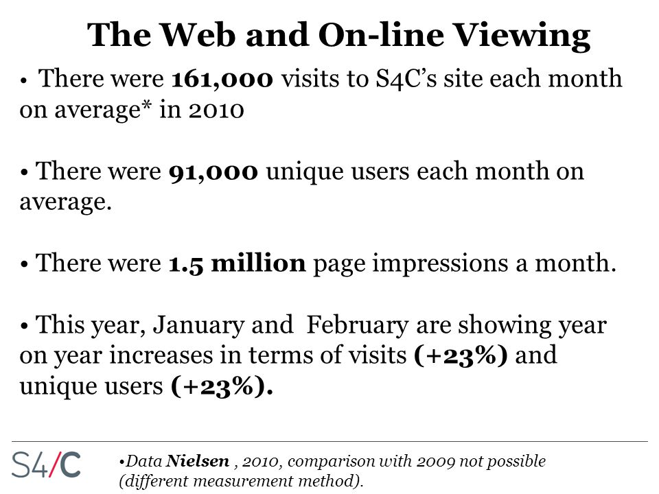 The Web and On-line Viewing There were 161,000 visits to S4C's site each month on average* in 2010 There were 91,000 unique users each month on average.