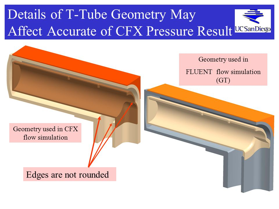 Details of T-Tube Geometry May Affect Accurate of CFX Pressure Result Edges are not rounded Geometry used in FLUENT flow simulation (GT) Geometry used