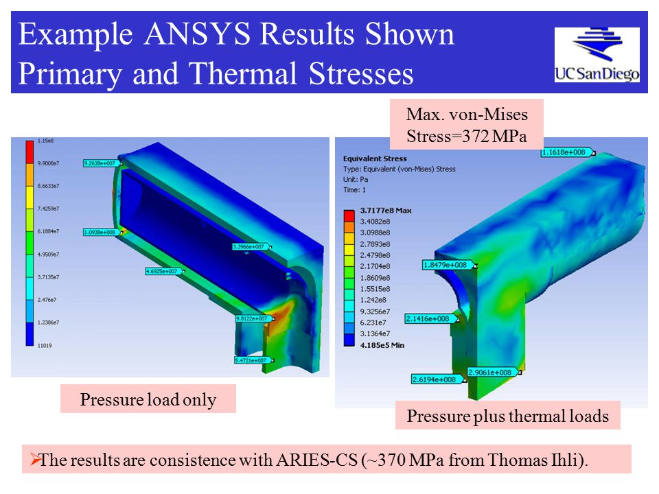 Example ANSYS Results Shown Primary and Thermal Stresses Pressure load only  The results are consistence with ARIES-CS (~370 MPa from Thomas Ihli). P