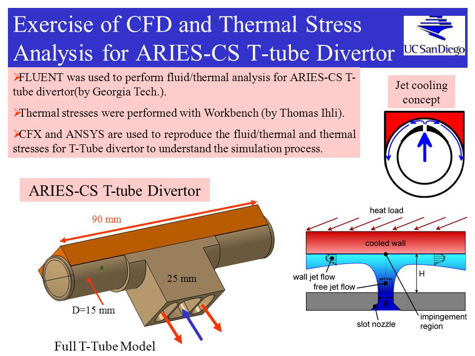 Exercise of CFD and Thermal Stress Analysis for ARIES-CS T-tube Divertor 90 mm Full T-Tube Model D=15 mm 25 mm  FLUENT was used to perform fluid/thermal analysis for ARIES-CS T- tube divertor(by Georgia Tech.).