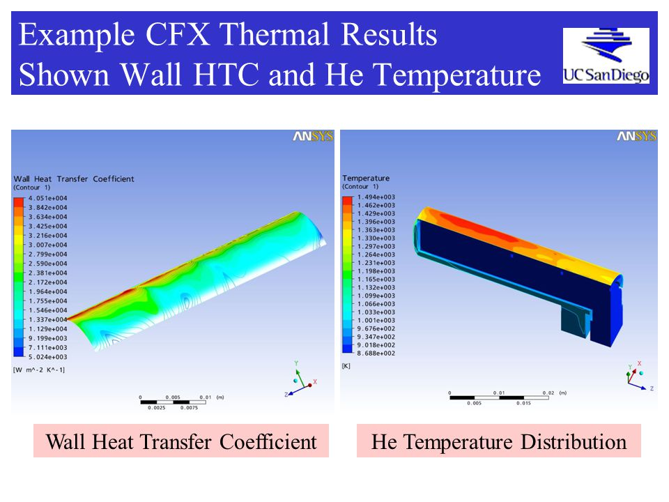 Example CFX Thermal Results Shown Wall HTC and He Temperature Wall Heat Transfer CoefficientHe Temperature Distribution