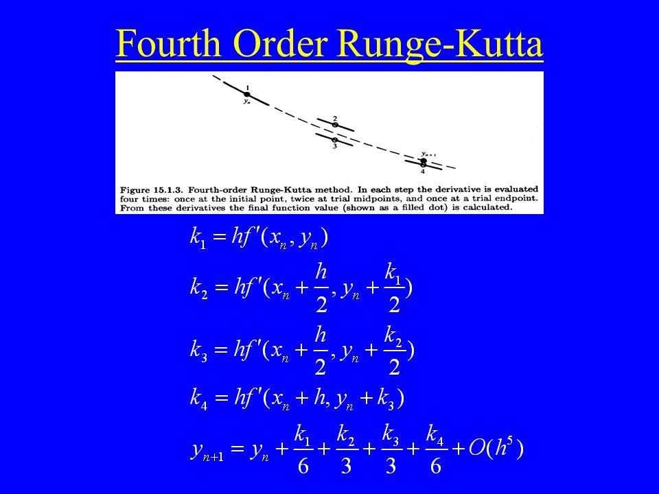 Fourth Order Runge-Kutta
