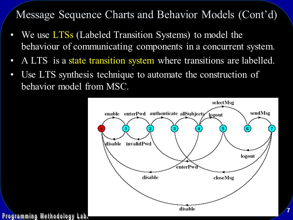 7 Message Sequence Charts and Behavior Models (Cont'd) We use LTSs (Labeled Transition Systems) to model the behaviour of communicating components in a concurrent system.