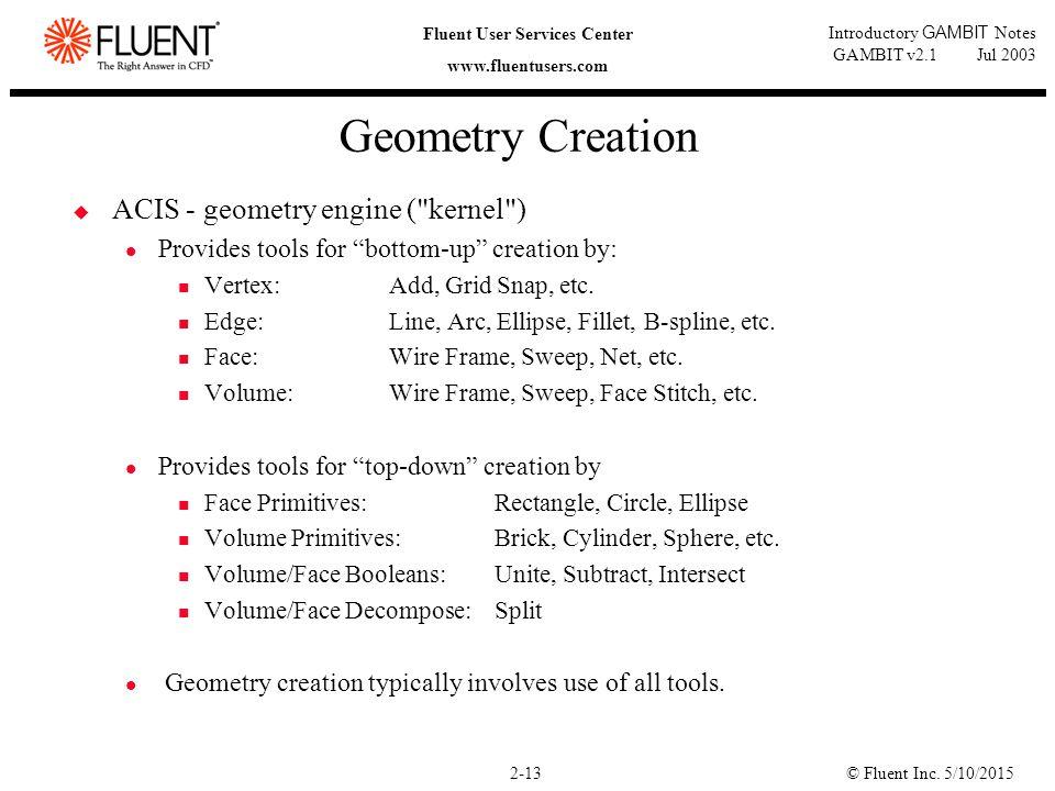 © Fluent Inc. 5/10/20152-13 Fluent User Services Center www.fluentusers.com Introductory GAMBIT Notes GAMBIT v2.1 Jul 2003 Geometry Creation  ACIS -