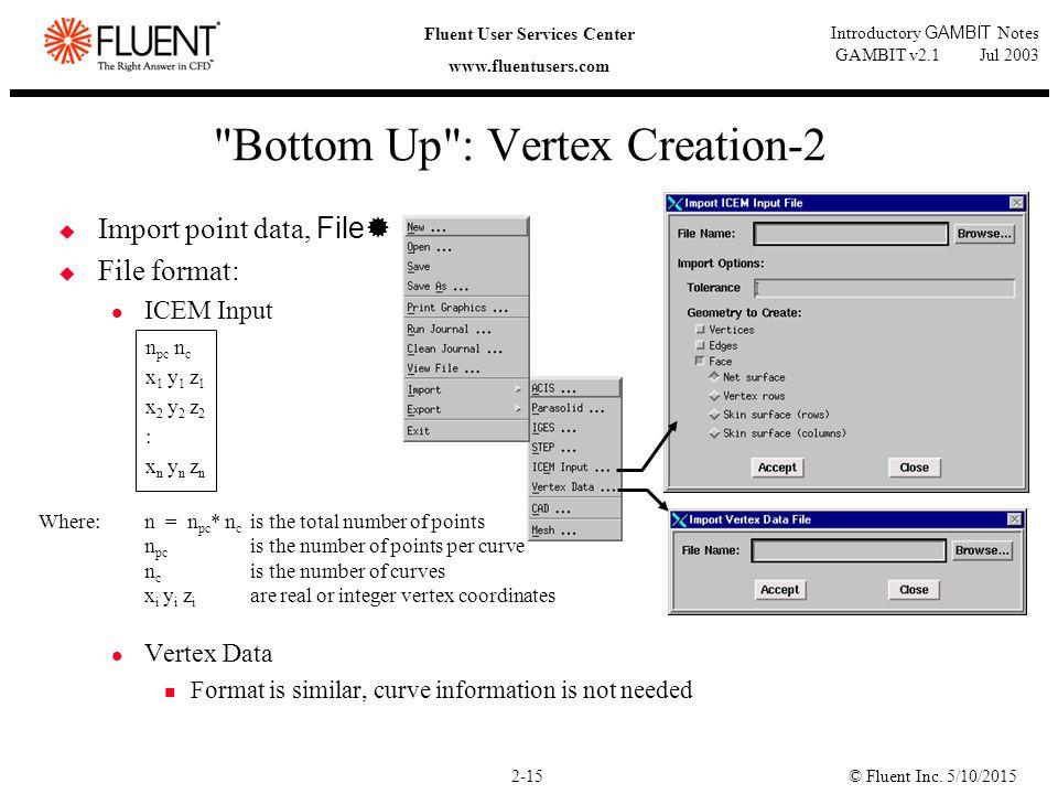 © Fluent Inc. 5/10/20152-15 Fluent User Services Center www.fluentusers.com Introductory GAMBIT Notes GAMBIT v2.1 Jul 2003