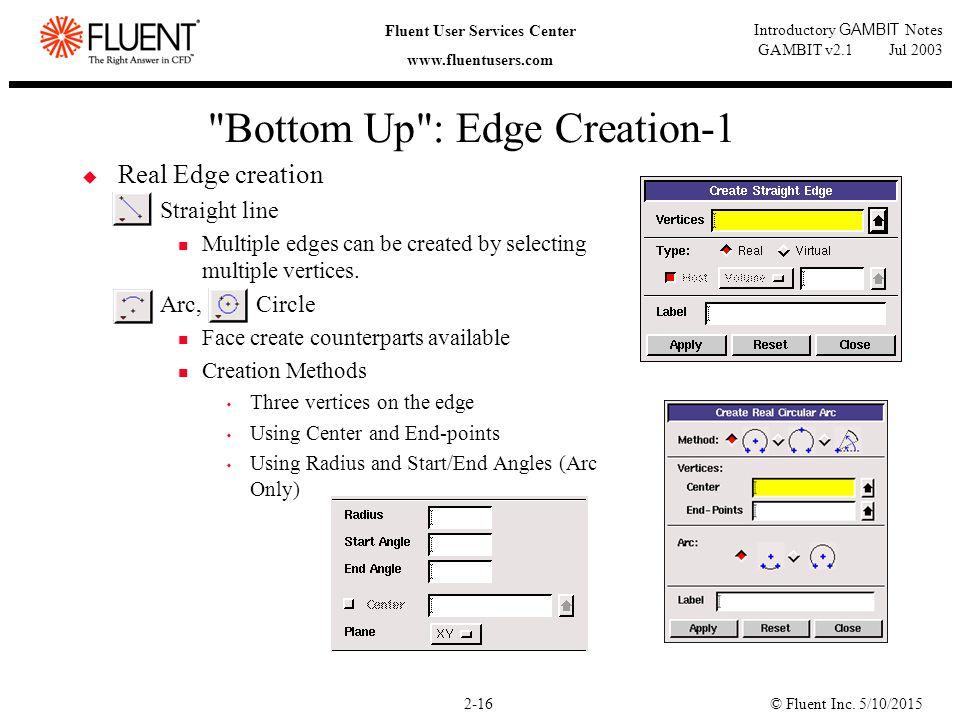 © Fluent Inc. 5/10/20152-16 Fluent User Services Center www.fluentusers.com Introductory GAMBIT Notes GAMBIT v2.1 Jul 2003