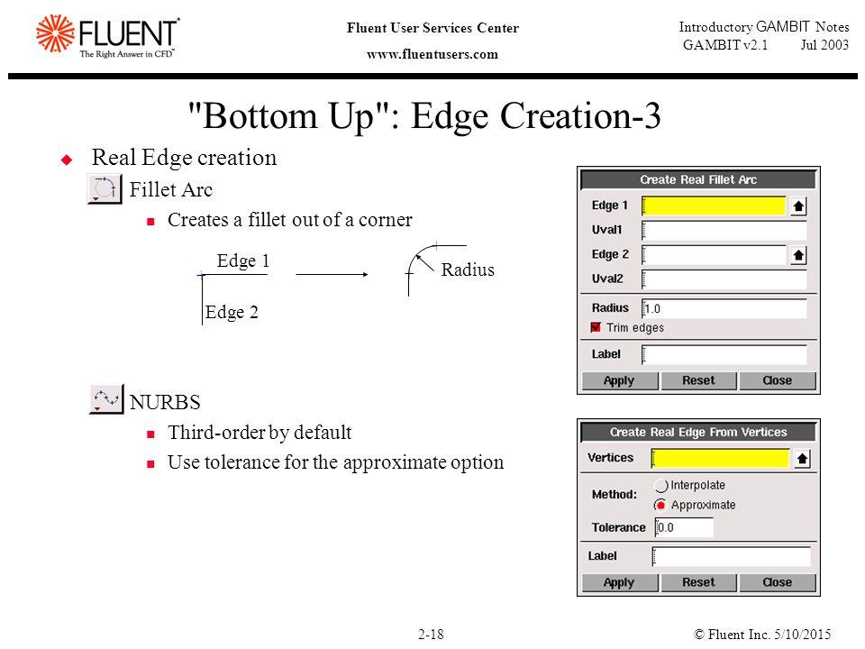 © Fluent Inc. 5/10/20152-18 Fluent User Services Center www.fluentusers.com Introductory GAMBIT Notes GAMBIT v2.1 Jul 2003