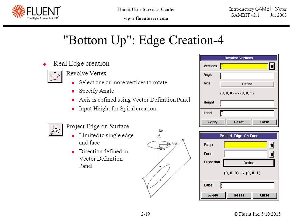 © Fluent Inc. 5/10/20152-19 Fluent User Services Center www.fluentusers.com Introductory GAMBIT Notes GAMBIT v2.1 Jul 2003