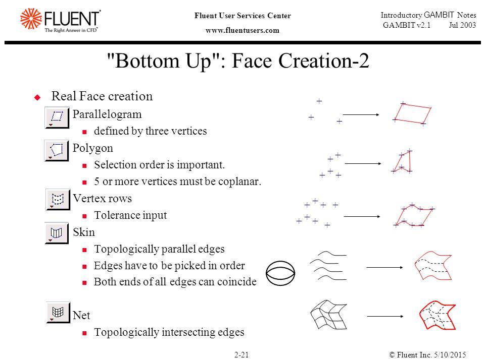 © Fluent Inc. 5/10/20152-21 Fluent User Services Center www.fluentusers.com Introductory GAMBIT Notes GAMBIT v2.1 Jul 2003