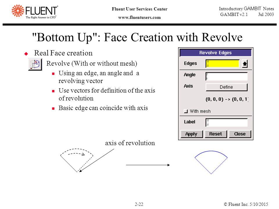 © Fluent Inc. 5/10/20152-22 Fluent User Services Center www.fluentusers.com Introductory GAMBIT Notes GAMBIT v2.1 Jul 2003