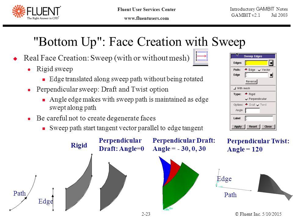 © Fluent Inc. 5/10/20152-23 Fluent User Services Center www.fluentusers.com Introductory GAMBIT Notes GAMBIT v2.1 Jul 2003
