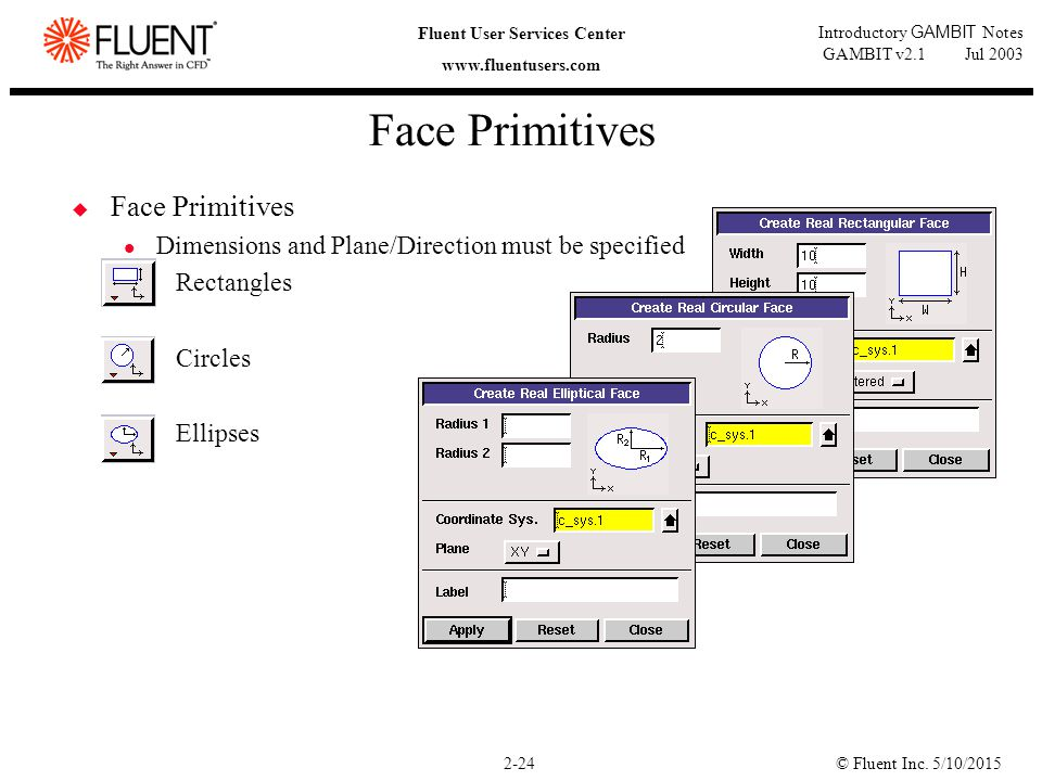 © Fluent Inc. 5/10/20152-24 Fluent User Services Center www.fluentusers.com Introductory GAMBIT Notes GAMBIT v2.1 Jul 2003 Face Primitives  Face Prim