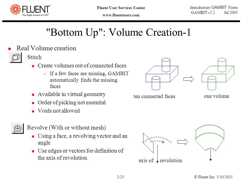 © Fluent Inc. 5/10/20152-25 Fluent User Services Center www.fluentusers.com Introductory GAMBIT Notes GAMBIT v2.1 Jul 2003