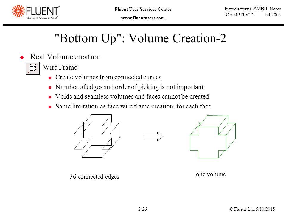 © Fluent Inc. 5/10/20152-26 Fluent User Services Center www.fluentusers.com Introductory GAMBIT Notes GAMBIT v2.1 Jul 2003