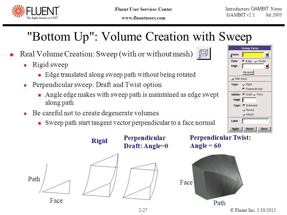 © Fluent Inc. 5/10/20152-27 Fluent User Services Center www.fluentusers.com Introductory GAMBIT Notes GAMBIT v2.1 Jul 2003