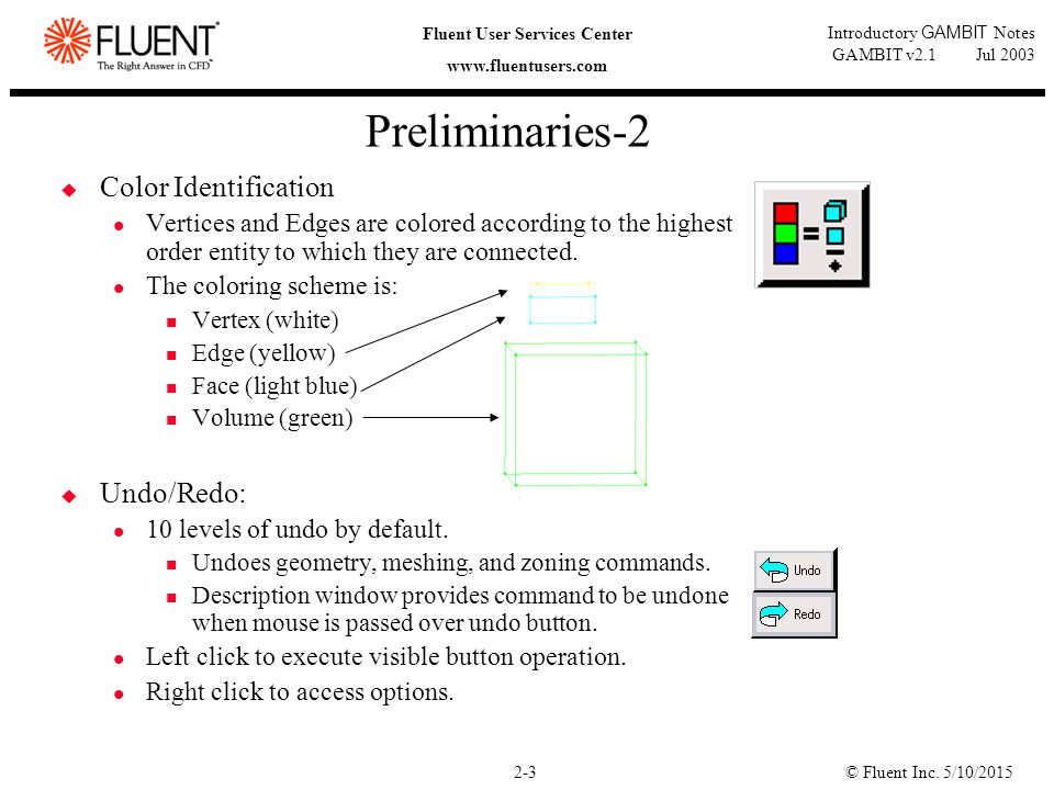 © Fluent Inc. 5/10/20152-3 Fluent User Services Center www.fluentusers.com Introductory GAMBIT Notes GAMBIT v2.1 Jul 2003 Preliminaries-2  Color Iden