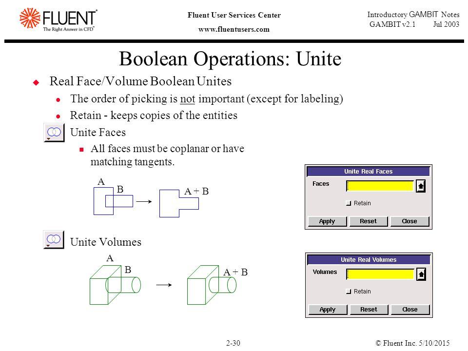 © Fluent Inc. 5/10/20152-30 Fluent User Services Center www.fluentusers.com Introductory GAMBIT Notes GAMBIT v2.1 Jul 2003 Boolean Operations: Unite 