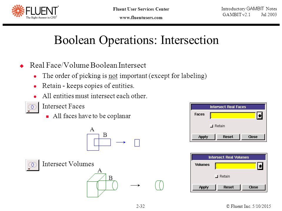 © Fluent Inc. 5/10/20152-32 Fluent User Services Center www.fluentusers.com Introductory GAMBIT Notes GAMBIT v2.1 Jul 2003 Boolean Operations: Interse