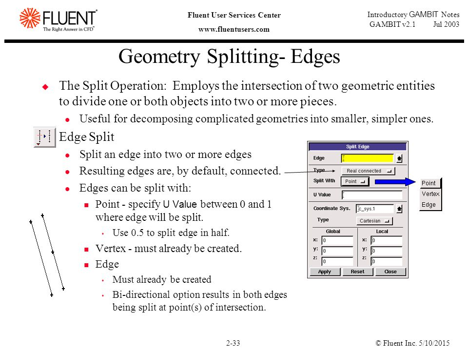 © Fluent Inc. 5/10/20152-33 Fluent User Services Center www.fluentusers.com Introductory GAMBIT Notes GAMBIT v2.1 Jul 2003  The Split Operation: Empl