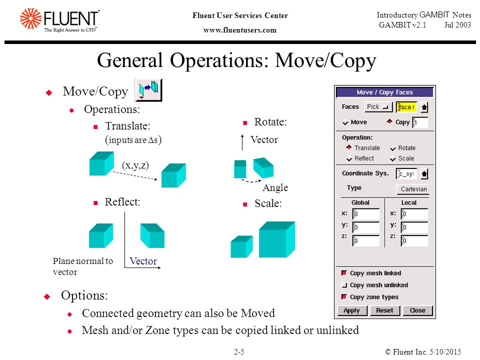 © Fluent Inc. 5/10/20152-5 Fluent User Services Center www.fluentusers.com Introductory GAMBIT Notes GAMBIT v2.1 Jul 2003 General Operations: Move/Cop
