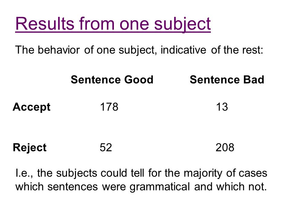 Results from one subject Sentence Good Sentence Bad Accept17813 Reject52208 I.e., the subjects could tell for the majority of cases which sentences we