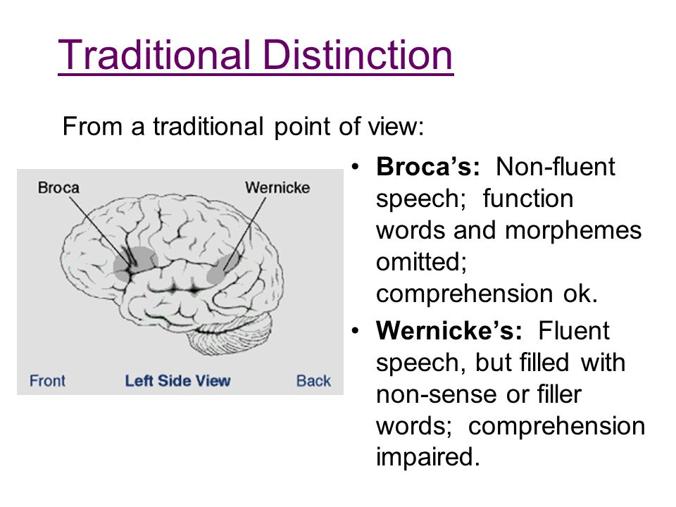 Traditional Distinction Broca's: Non-fluent speech; function words and morphemes omitted; comprehension ok. Wernicke's: Fluent speech, but filled with