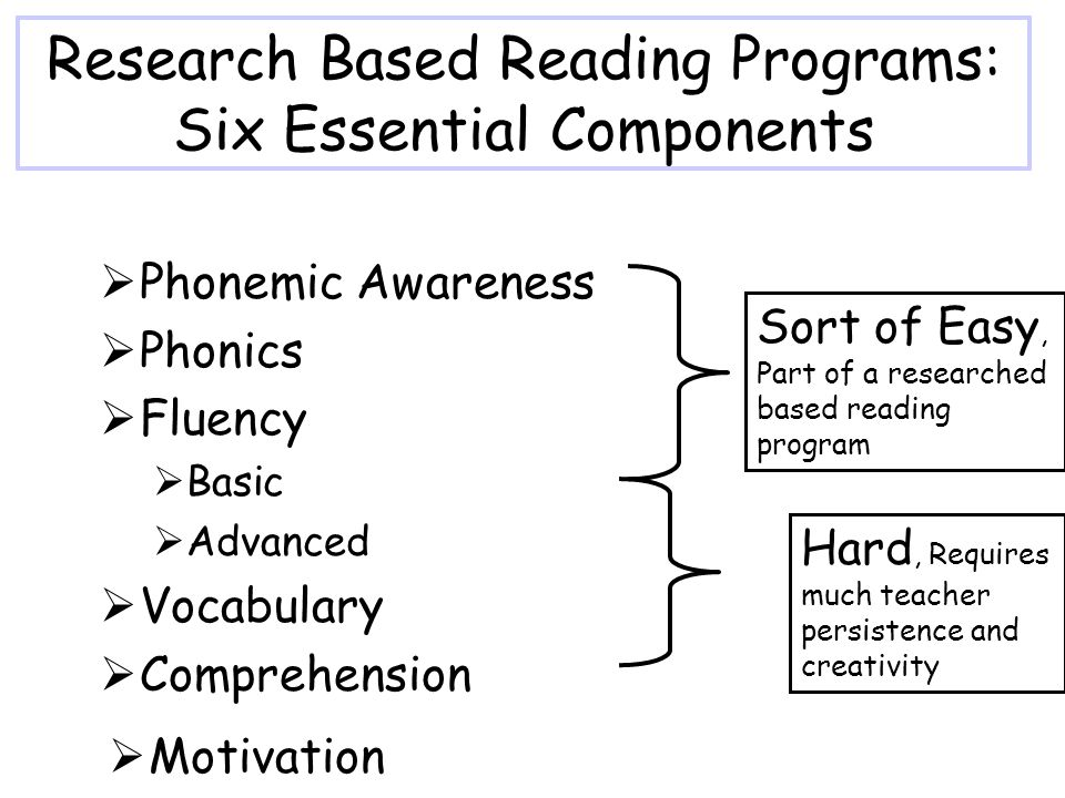 Research Based Reading Programs: Six Essential Components  Phonemic Awareness  Phonics  Fluency  Basic  Advanced  Vocabulary  Comprehension Sort of Easy, Part of a researched based reading program Hard, Requires much teacher persistence and creativity  Motivation