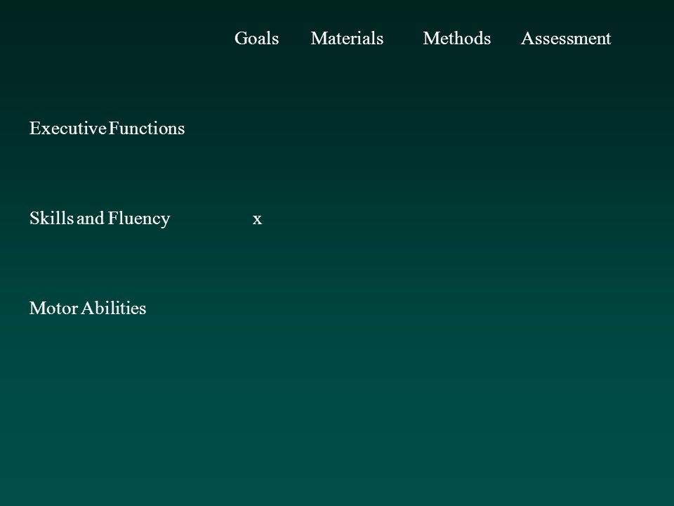 Goals Materials Methods Assessment Executive Functions Skills and Fluency x Motor Abilities
