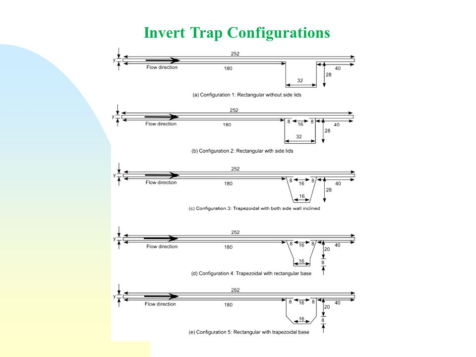 Invert Trap Configurations