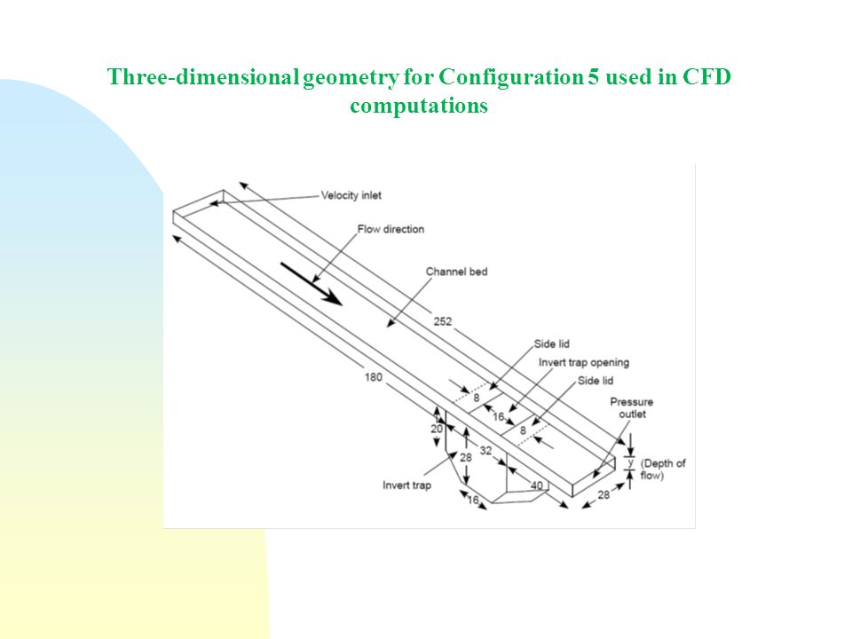 Three-dimensional geometry for Configuration 5 used in CFD computations